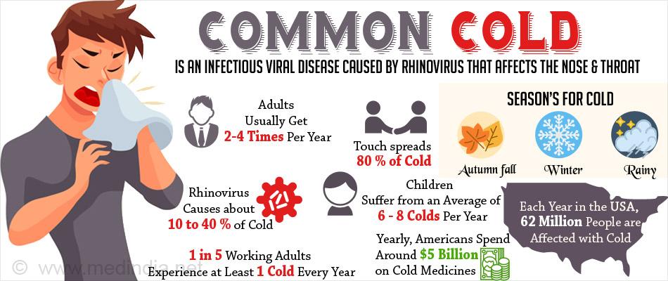 Immunity Stats